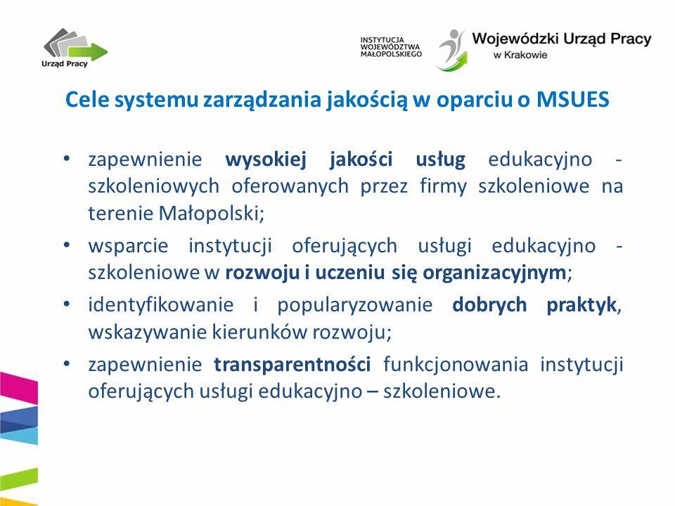 Cele systemu zarządzania jakością w oparciu o MSUES zapewnienie wysokiej jakości usług edukacyjno - szkoleniowych oferowanych przez firmy szkoleniowe na terenie Małopolski; wsparcie instytucji oferujących usługi edukacyjno - szkoleniowe w rozwoju i uczeniu się organizacyjnym; identyfikowanie i popularyzowanie dobrych praktyk, wskazywanie kierunków rozwoju; zapewnienie transparentności funkcjonowania instytucji oferujących usługi edukacyjno – szkoleniowe.