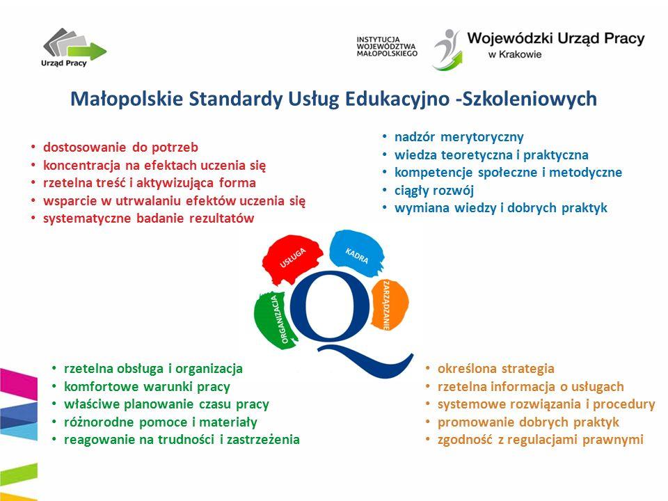 Małopolskie Standardy Usług Edukacyjno -Szkoleniowych dostosowanie do potrzeb koncentracja na efektach uczenia się rzetelna treść i aktywizująca forma wsparcie w utrwalaniu efektów uczenia się systematyczne badanie rezultatów nadzór merytoryczny wiedza teoretyczna i praktyczna kompetencje społeczne i metodyczne ciągły rozwój wymiana wiedzy i dobrych praktyk rzetelna obsługa i organizacja komfortowe warunki pracy właściwe planowanie czasu pracy różnorodne pomoce i materiały reagowanie na trudności i zastrzeżenia określona strategia rzetelna informacja o usługach systemowe rozwiązania i procedury promowanie dobrych praktyk zgodność z regulacjami prawnymi