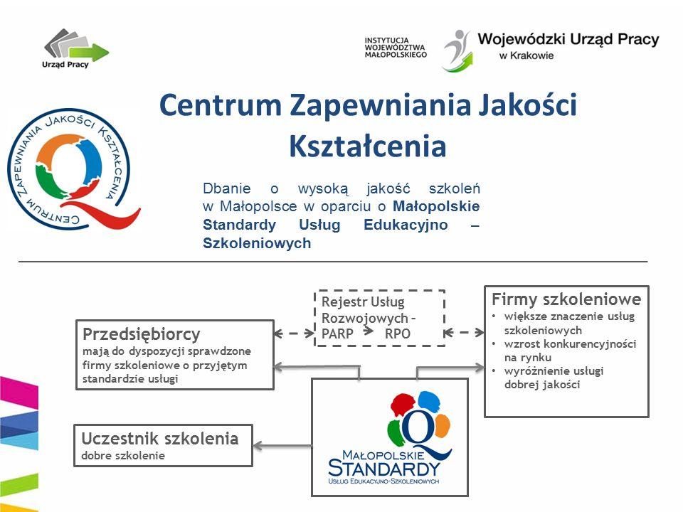 Centrum Zapewniania Jakości Kształcenia Dbanie o wysoką jakość szkoleń w Małopolsce w oparciu o Małopolskie Standardy Usług Edukacyjno – Szkoleniowych Rejestr Usług Rozwojowych – PARP RPO Przedsiębiorcy mają do dyspozycji sprawdzone firmy szkoleniowe o przyjętym standardzie usługi Uczestnik szkolenia dobre szkolenie Firmy szkoleniowe większe znaczenie usług szkoleniowych wzrost konkurencyjności na rynku wyróżnienie usługi dobrej jakości