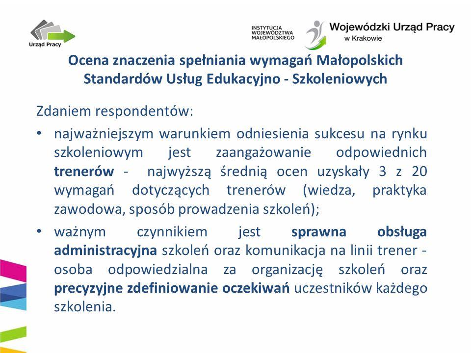 Ocena znaczenia spełniania wymagań Małopolskich Standardów Usług Edukacyjno - Szkoleniowych Zdaniem respondentów: najważniejszym warunkiem odniesienia sukcesu na rynku szkoleniowym jest zaangażowanie odpowiednich trenerów - najwyższą średnią ocen uzyskały 3 z 20 wymagań dotyczących trenerów (wiedza, praktyka zawodowa, sposób prowadzenia szkoleń); ważnym czynnikiem jest sprawna obsługa administracyjna szkoleń oraz komunikacja na linii trener - osoba odpowiedzialna za organizację szkoleń oraz precyzyjne zdefiniowanie oczekiwań uczestników każdego szkolenia.