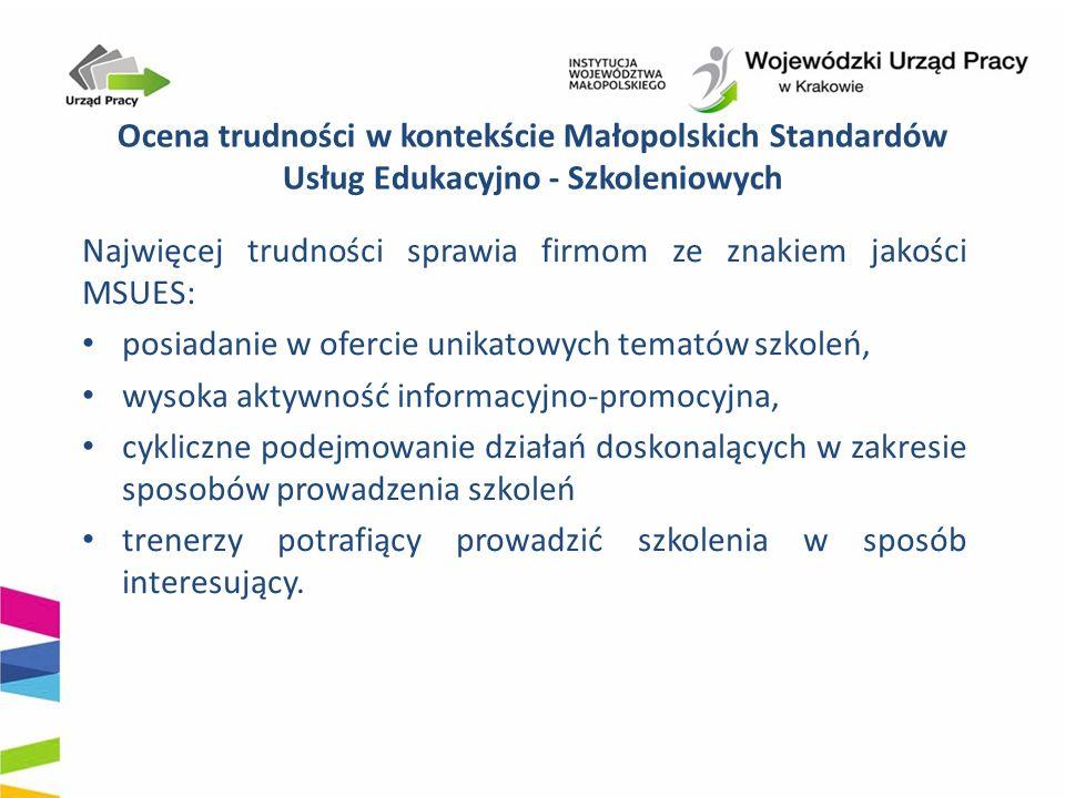 Ocena procesu spełniania wymagań Małopolskich Standardów Usług Edukacyjno - Szkoleniowych Zdaniem respondentów: wszystkie wymagania standardu są ważne, proces wdrożenia nie jest uciążliwy, standardy MSUES skutecznie budują świadomość narzędzi niezbędnych do osiągania przewag konkurencyjnych i rozwoju firmy.