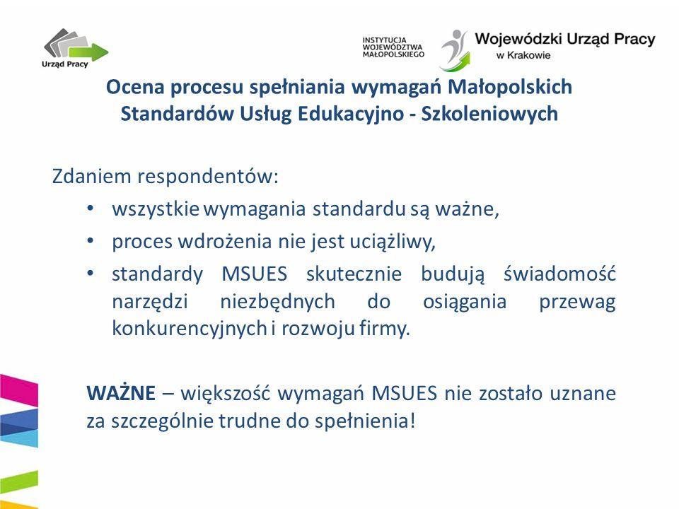 Ocena procesu spełniania wymagań Małopolskich Standardów Usług Edukacyjno - Szkoleniowych Zdaniem respondentów: wszystkie wymagania standardu są ważne