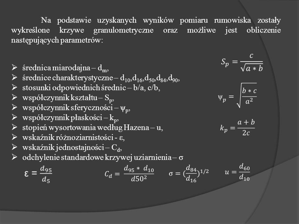 Na podstawie uzyskanych wyników pomiaru rumowiska zostały wykreślone krzywe granulometryczne oraz możliwe jest obliczenie następujących parametrów:  średnica miarodajna – d m,  średnice charakterystyczne – d 10,d 16,d 50,d 84,d 90,  stosunki odpowiednich średnic – b/a, c/b,  współczynnik kształtu – S p,  współczynnik sferyczności – ψ p,  współczynnik płaskości – k p,  stopień wysortowania według Hazena – u,  wskaźnik różnoziarnistości - ε,  wskaźnik jednostajności – C d,  odchylenie standardowe krzywej uziarnienia – σ