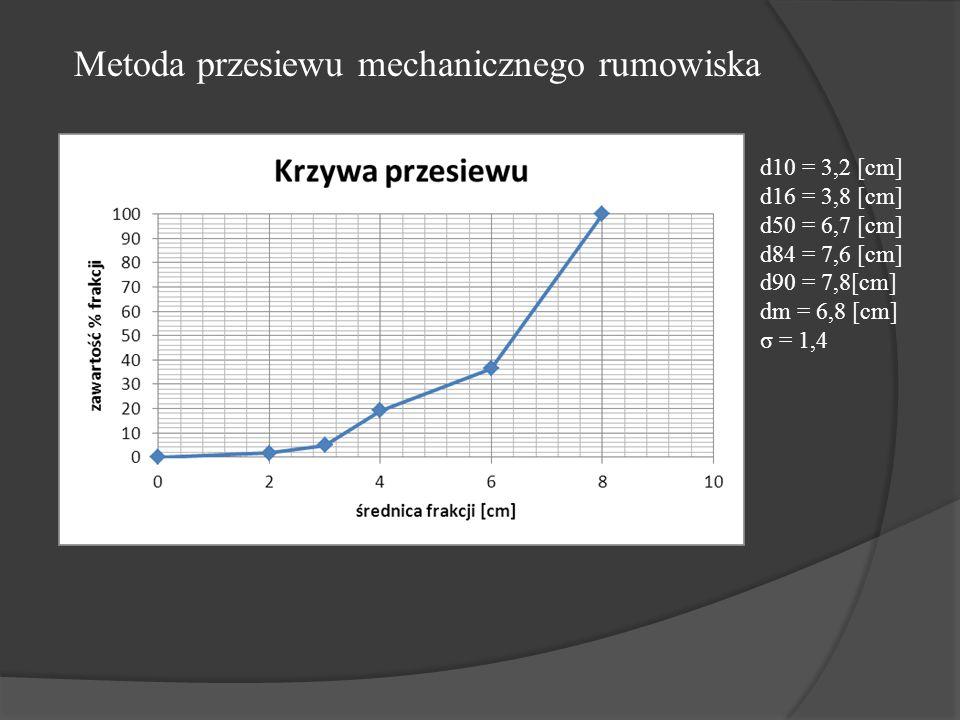 Metoda przesiewu mechanicznego rumowiska d10 = 3,2 [cm] d16 = 3,8 [cm] d50 = 6,7 [cm] d84 = 7,6 [cm] d90 = 7,8[cm] dm = 6,8 [cm] σ = 1,4