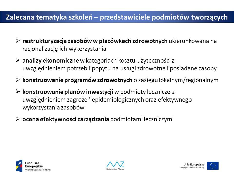 Zalecana tematyka szkoleń – przedstawiciele podmiotów tworzących  restrukturyzacja zasobów w placówkach zdrowotnych ukierunkowana na racjonalizację ich wykorzystania  analizy ekonomiczne w kategoriach kosztu-użyteczności z uwzględnieniem potrzeb i popytu na usługi zdrowotne i posiadane zasoby  konstruowanie programów zdrowotnych o zasięgu lokalnym/regionalnym  konstruowanie planów inwestycji w podmioty lecznicze z uwzględnieniem zagrożeń epidemiologicznych oraz efektywnego wykorzystania zasobów  ocena efektywności zarządzania podmiotami leczniczymi
