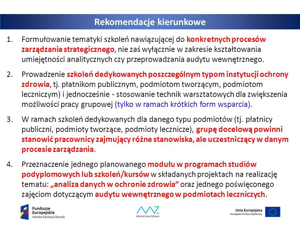 Rekomendacje kierunkowe 1.Formułowanie tematyki szkoleń nawiązującej do konkretnych procesów zarządzania strategicznego, nie zaś wyłącznie w zakresie kształtowania umiejętności analitycznych czy przeprowadzania audytu wewnętrznego.