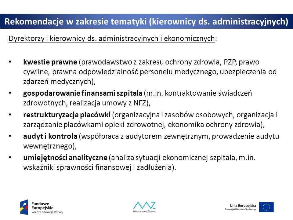 Rekomendacje w zakresie tematyki (kierownicy ds. administracyjnych) Dyrektorzy i kierownicy ds.