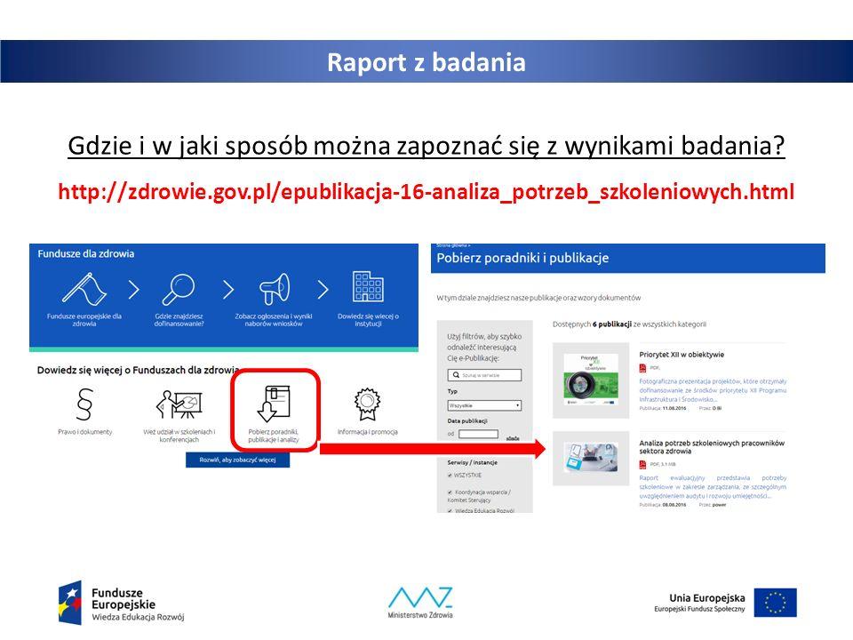 Raport z badania Gdzie i w jaki sposób można zapoznać się z wynikami badania.