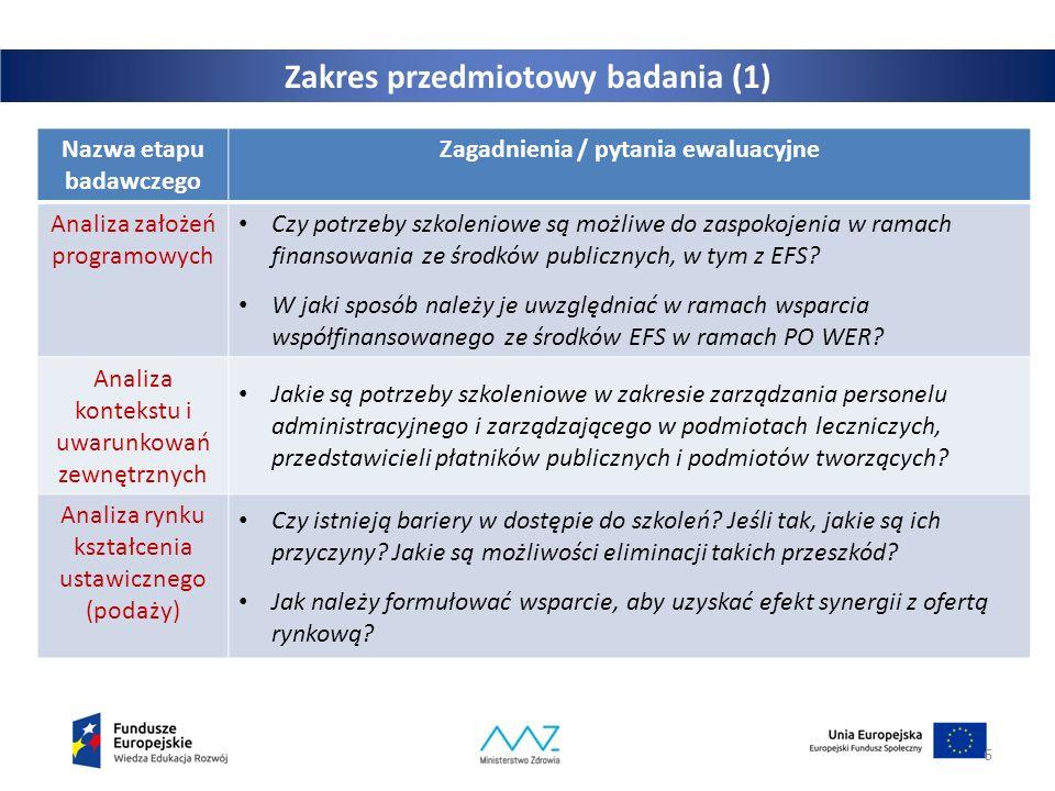 Zakres przedmiotowy badania (2) Nazwa etapu badawczego Zagadnienia / pytania ewaluacyjne Analiza popytu na szkolenia Z jakich obszarów tematycznych/umiejętności w pierwszej kolejności należy przeszkolić ww.