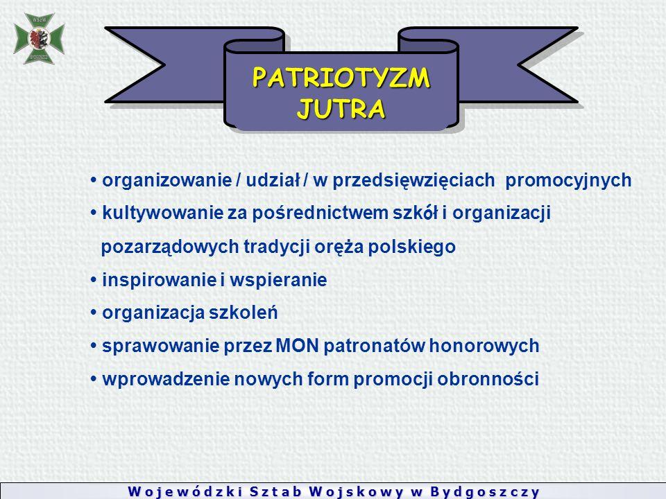 W o j e w ó d z k i S z t a b W o j s k o w y w B y d g o s z c z y organizowanie / udział / w przedsięwzięciach promocyjnych kultywowanie za pośrednictwem szk ó ł i organizacji pozarządowych tradycji oręża polskiego inspirowanie i wspieranie organizacja szkoleń sprawowanie przez MON patronatów honorowych wprowadzenie nowych form promocji obronności PATRIOTYZM JUTRA
