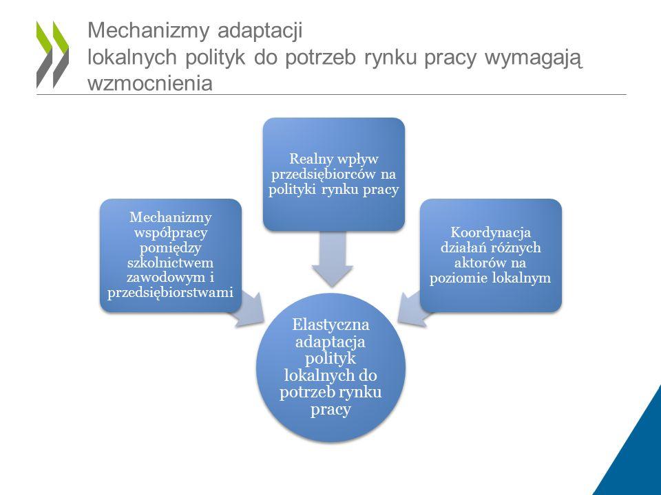 Nowelizacja ustawy o promocji zatrudnienia i instytucjach rynku pracy z 2014 r.