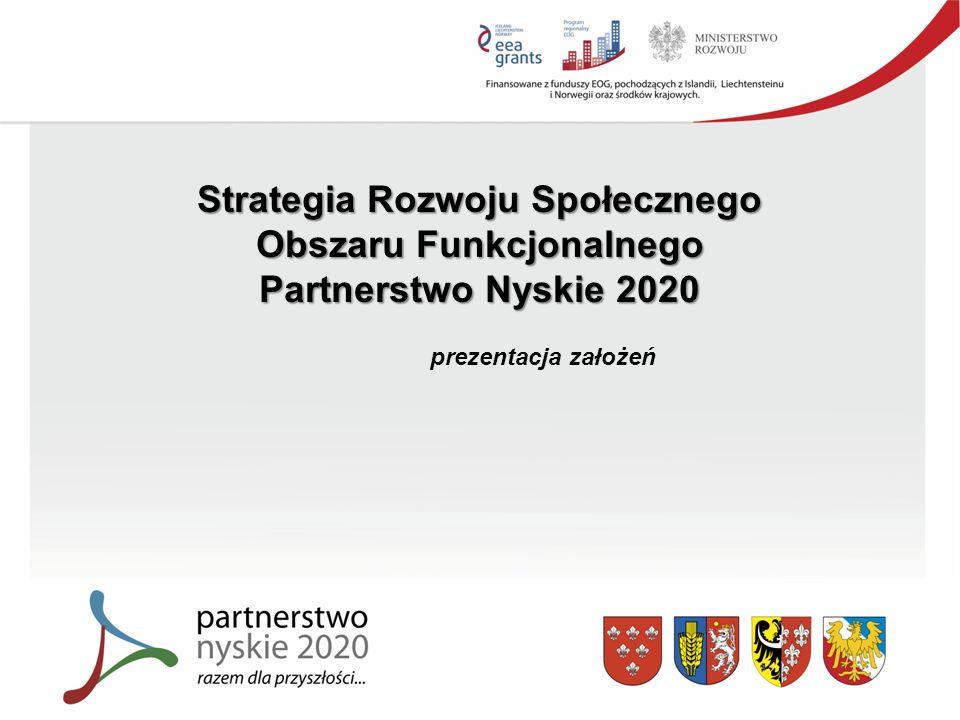 Strategia Rozwoju Społecznego Obszaru Funkcjonalnego Partnerstwo Nyskie 2020 prezentacja założeń