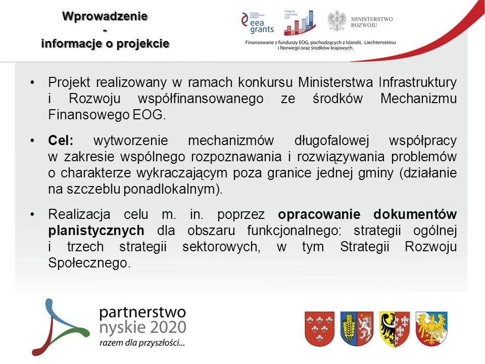 Wprowadzenie - informacje o projekcie Projekt realizowany w ramach konkursu Ministerstwa Infrastruktury i Rozwoju współfinansowanego ze środków Mechanizmu Finansowego EOG.
