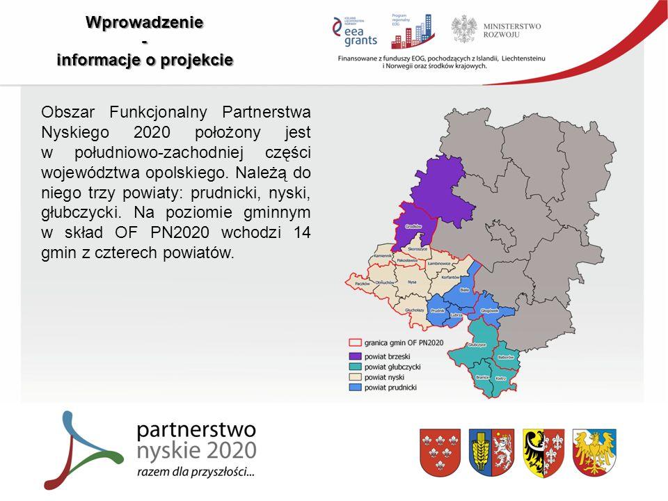 Wprowadzenie - informacje o projekcie Obszar Funkcjonalny Partnerstwa Nyskiego 2020 położony jest w południowo-zachodniej części województwa opolskiego.
