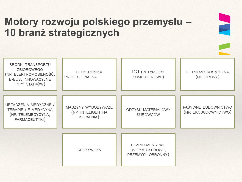 Motory rozwoju polskiego przemysłu – 10 branż strategicznych ŚRODKI TRANSPORTU ZBIOROWEGO ( NP. ELEKTROMOBILNOŚĆ, E - BUS, INNOWACYJNE TYPY STATKÓW )