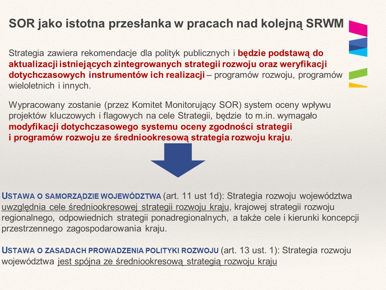 SOR jako istotna przesłanka w pracach nad kolejną SRWM Strategia zawiera rekomendacje dla polityk publicznych i będzie podstawą do aktualizacji istnie