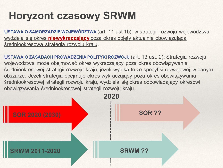 Horyzont czasowy SRWM U STAWA O SAMORZĄDZIE WOJEWÓDZTWA (art. 11 ust 1b): w strategii rozwoju województwa wydziela się okres niewykraczający poza okre