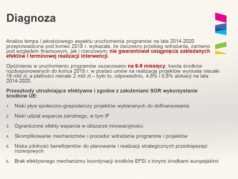 Diagnoza Analiza tempa i jakościowego aspektu uruchomienia programów na lata 2014-2020 przeprowadzona pod koniec 2015 r. wykazała, że ówczesny przebie