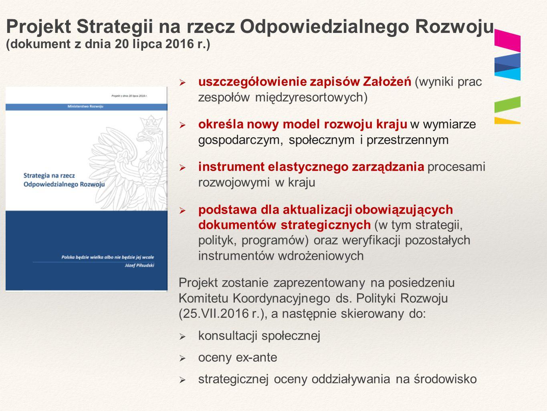 Projekt Strategii na rzecz Odpowiedzialnego Rozwoju (dokument z dnia 20 lipca 2016 r.)  uszczegółowienie zapisów Założeń (wyniki prac zespołów międzyresortowych)  określa nowy model rozwoju kraju w wymiarze gospodarczym, społecznym i przestrzennym  instrument elastycznego zarządzania procesami rozwojowymi w kraju  podstawa dla aktualizacji obowiązujących dokumentów strategicznych (w tym strategii, polityk, programów) oraz weryfikacji pozostałych instrumentów wdrożeniowych Projekt zostanie zaprezentowany na posiedzeniu Komitetu Koordynacyjnego ds.