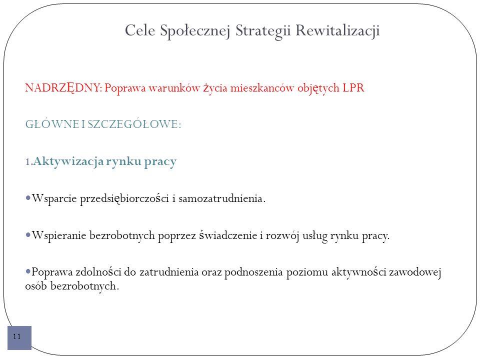 Cele Społecznej Strategii Rewitalizacji NADRZ Ę DNY: Poprawa warunków ż ycia mieszkanców obj ę tych LPR GŁÓWNE I SZCZEGÓŁOWE: 1.