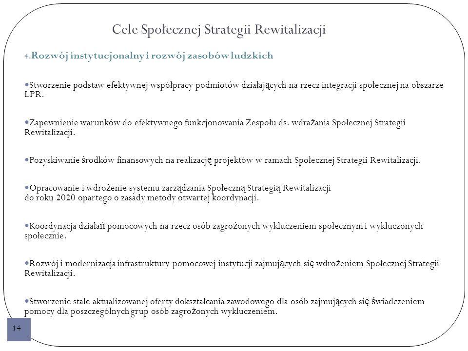 Cele Społecznej Strategii Rewitalizacji 4.