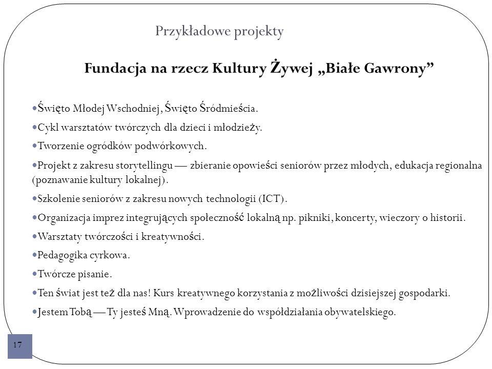 """Przykładowe projekty Fundacja na rzecz Kultury Ż ywej """"Białe Gawrony Ś wi ę to Młodej Wschodniej, Ś wi ę to Ś ródmie ś cia."""