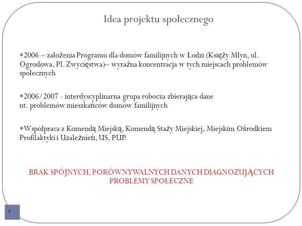 Idea projektu społecznego 2006 – zało ż enia Programu dla domów familijnych w Łodzi (Ksi ęż y Młyn, ul.
