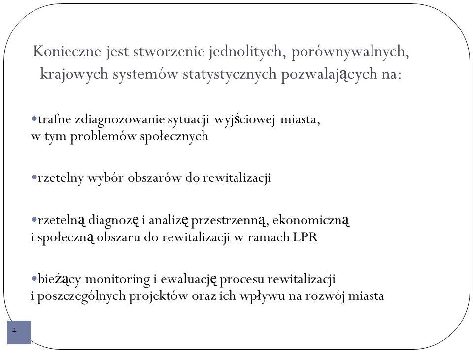 System zarz ą dzania 15