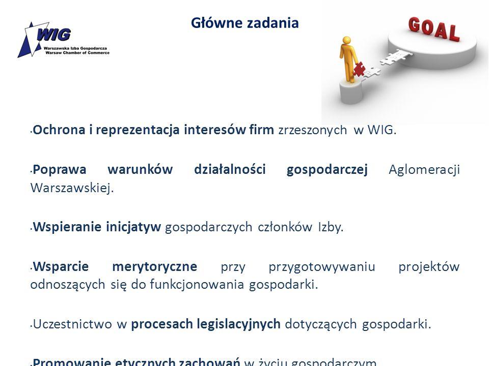 Główne zadania Ochrona i reprezentacja interesów firm zrzeszonych w WIG. Poprawa warunków działalności gospodarczej Aglomeracji Warszawskiej. Wspieran