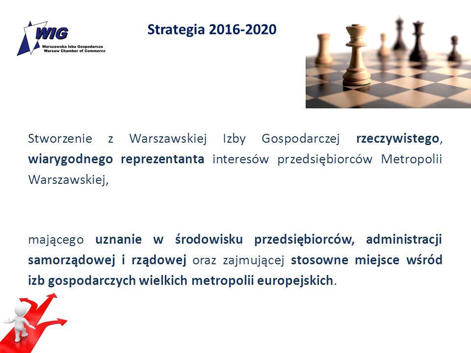 Strategia 2016-2020 Stworzenie z Warszawskiej Izby Gospodarczej rzeczywistego, wiarygodnego reprezentanta interesów przedsiębiorców Metropolii Warszaw