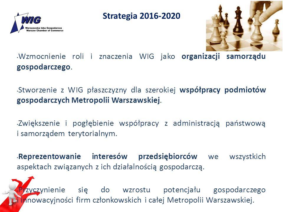 Strategia 2016-2020 Wzmocnienie roli i znaczenia WIG jako organizacji samorządu gospodarczego. Stworzenie z WIG płaszczyzny dla szerokiej współpracy p