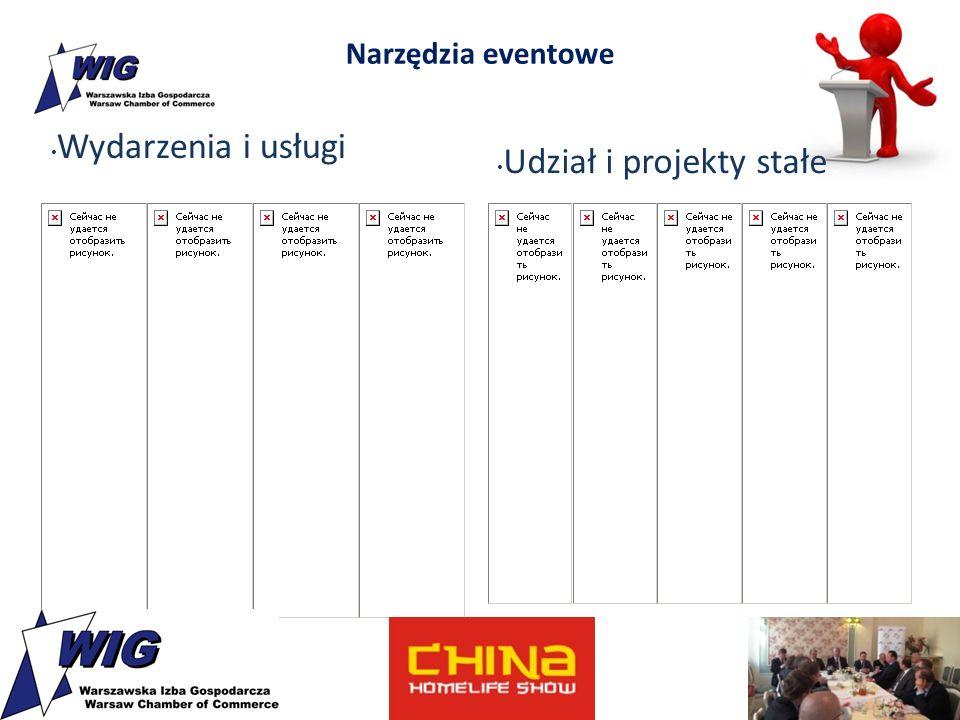 Narzędzia eventowe Wydarzenia i usługi Udział i projekty stałe