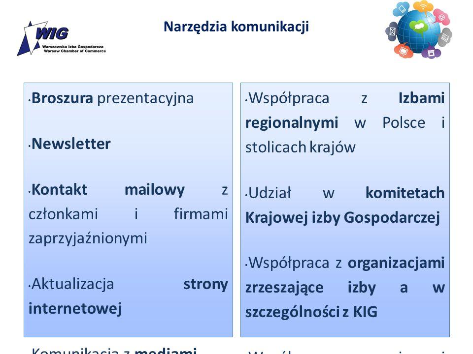 Narzędzia komunikacji Broszura prezentacyjna Newsletter Kontakt mailowy z członkami i firmami zaprzyjaźnionymi Aktualizacja strony internetowej Komunikacja z mediami Utrzymanie sieci społecznościowych: Facebook, Twitter, LinkedIn, Google+ i Pinterest Ścisła komunikacja wewnętrzna Współpraca z Izbami regionalnymi w Polsce i stolicach krajów Udział w komitetach Krajowej izby Gospodarczej Współpraca z organizacjami zrzeszające izby a w szczególności z KIG Współpraca z innymi organizacjami i instytucjami Współpraca z uczelniami Spotkania z członkami Izby