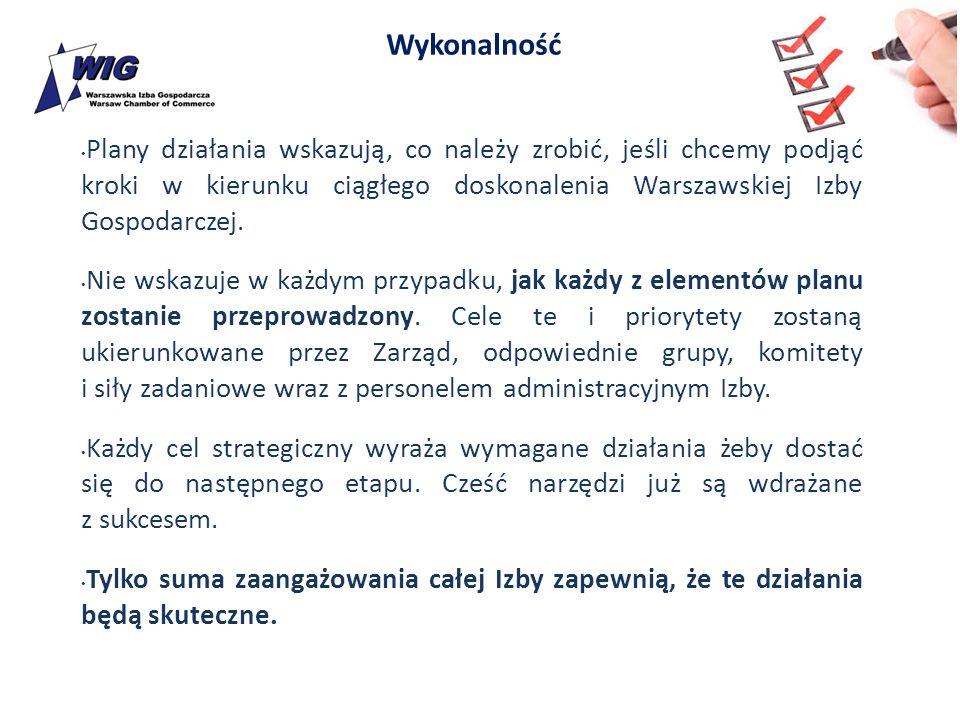 Wykonalność Plany działania wskazują, co należy zrobić, jeśli chcemy podjąć kroki w kierunku ciągłego doskonalenia Warszawskiej Izby Gospodarczej.