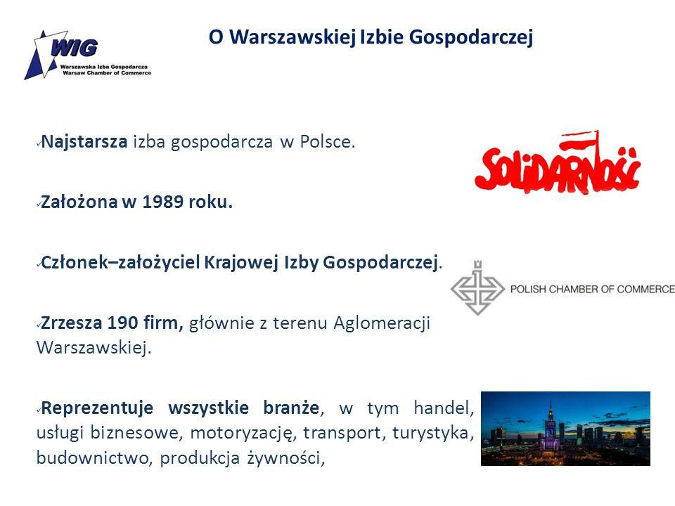 O Warszawskiej Izbie Gospodarczej Najstarsza izba gospodarcza w Polsce. Założona w 1989 roku. Członek–założyciel Krajowej Izby Gospodarczej. Zrzesza 1