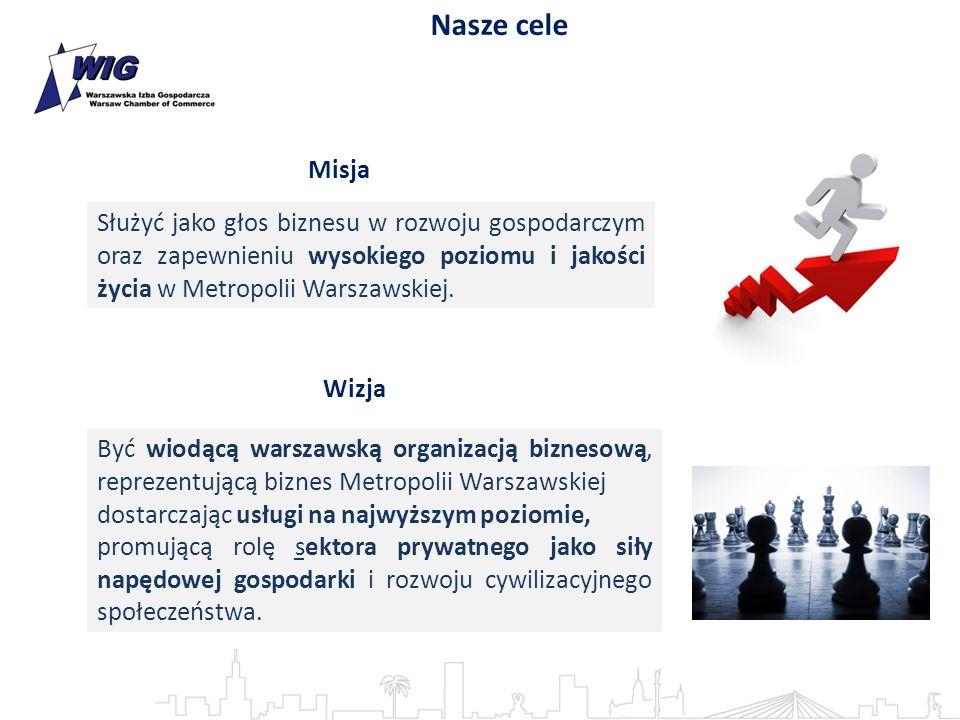 Nasze cele Służyć jako głos biznesu w rozwoju gospodarczym oraz zapewnieniu wysokiego poziomu i jakości życia w Metropolii Warszawskiej. Być wiodącą w