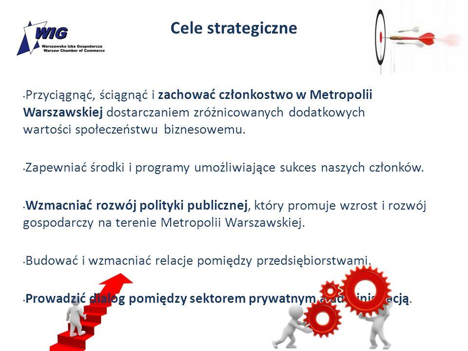 Cele strategiczne Przyciągnąć, ściągnąć i zachować członkostwo w Metropolii Warszawskiej dostarczaniem zróżnicowanych dodatkowych wartości społeczeńst