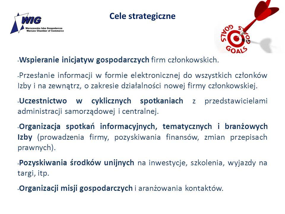 Cele strategiczne Wspieranie inicjatyw gospodarczych firm członkowskich. Przesłanie informacji w formie elektronicznej do wszystkich członków Izby i n
