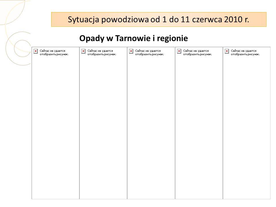 Sytuacja powodziowa od 1 do 11 czerwca 2010 r. Opady w Tarnowie i regionie