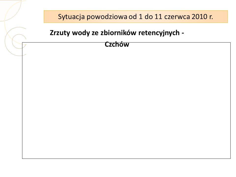 Sytuacja powodziowa od 1 do 11 czerwca 2010 r. Zrzuty wody ze zbiorników retencyjnych - Czchów