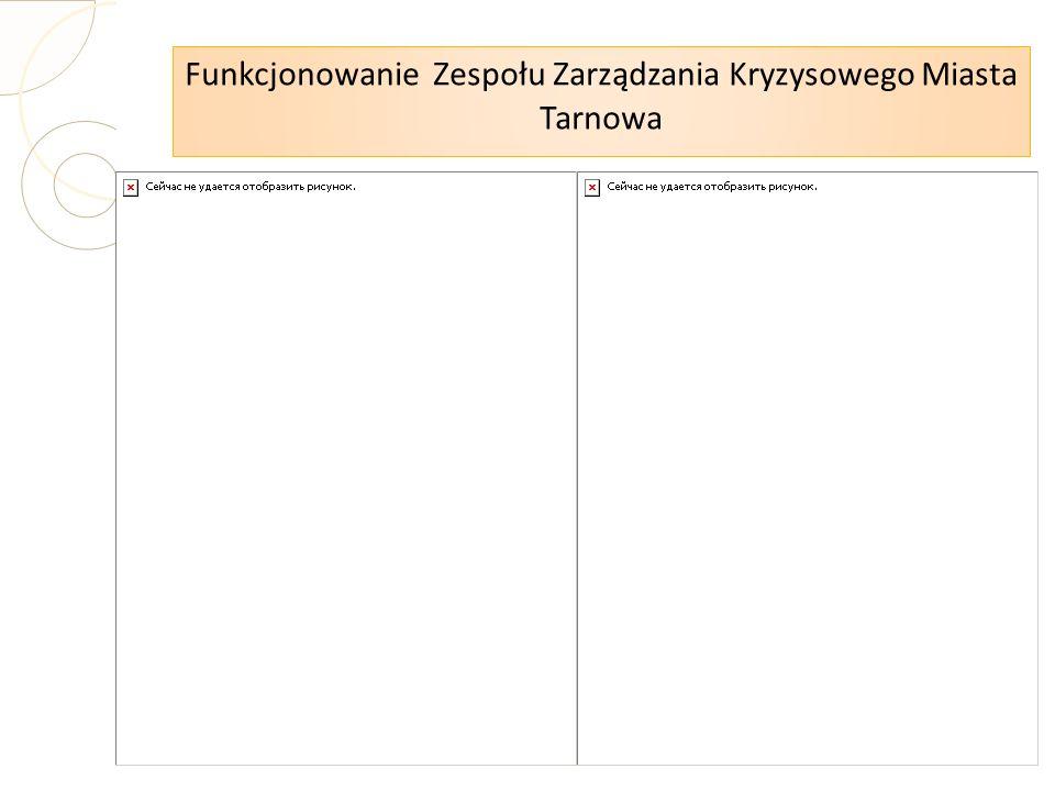 Funkcjonowanie Zespołu Zarządzania Kryzysowego Miasta Tarnowa