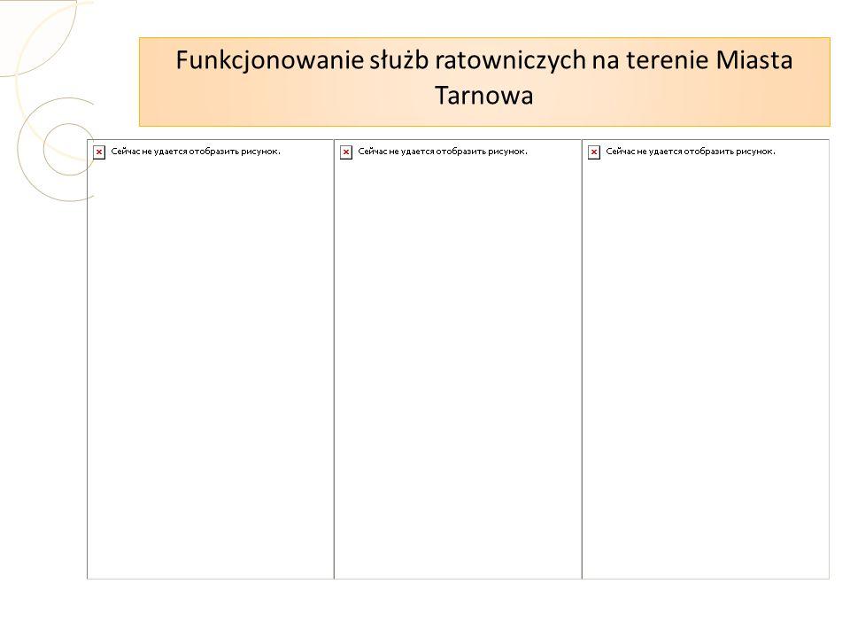 Funkcjonowanie służb ratowniczych na terenie Miasta Tarnowa