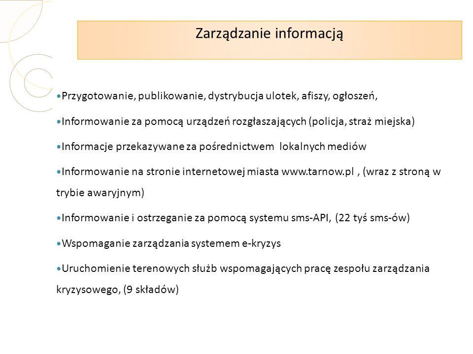 Przygotowanie, publikowanie, dystrybucja ulotek, afiszy, ogłoszeń, Informowanie za pomocą urządzeń rozgłaszających (policja, straż miejska) Informacje przekazywane za pośrednictwem lokalnych mediów Informowanie na stronie internetowej miasta www.tarnow.pl, (wraz z stroną w trybie awaryjnym) Informowanie i ostrzeganie za pomocą systemu sms-API, (22 tyś sms-ów) Wspomaganie zarządzania systemem e-kryzys Uruchomienie terenowych służb wspomagających pracę zespołu zarządzania kryzysowego, (9 składów) Zarządzanie informacją