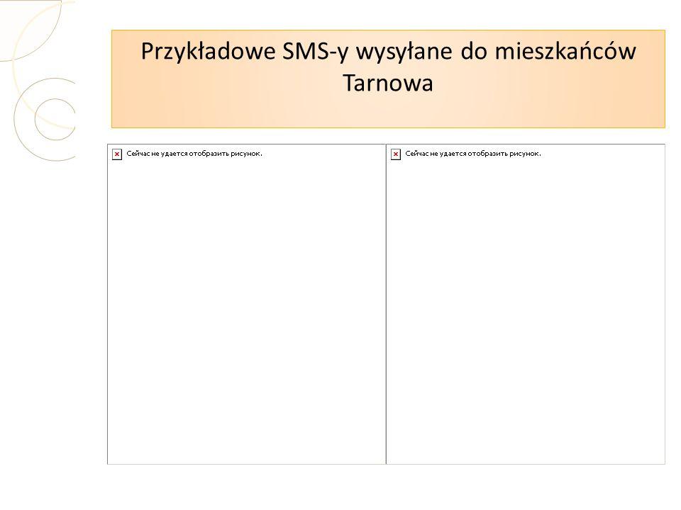 Przykładowe SMS-y wysyłane do mieszkańców Tarnowa