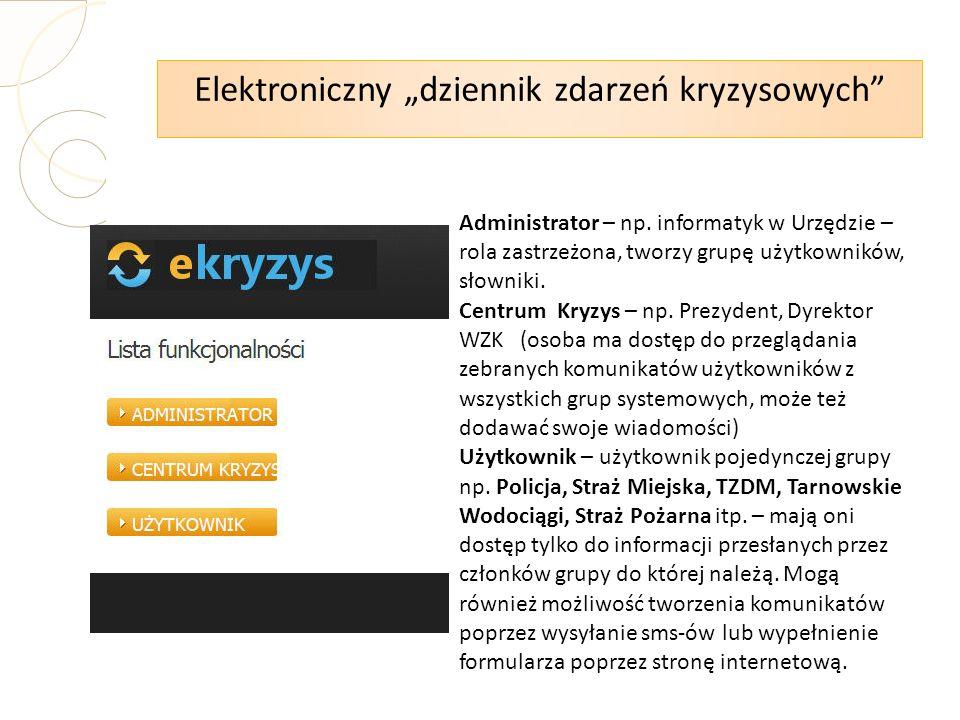 Administrator – np. informatyk w Urzędzie – rola zastrzeżona, tworzy grupę użytkowników, słowniki. Centrum Kryzys – np. Prezydent, Dyrektor WZK (osoba