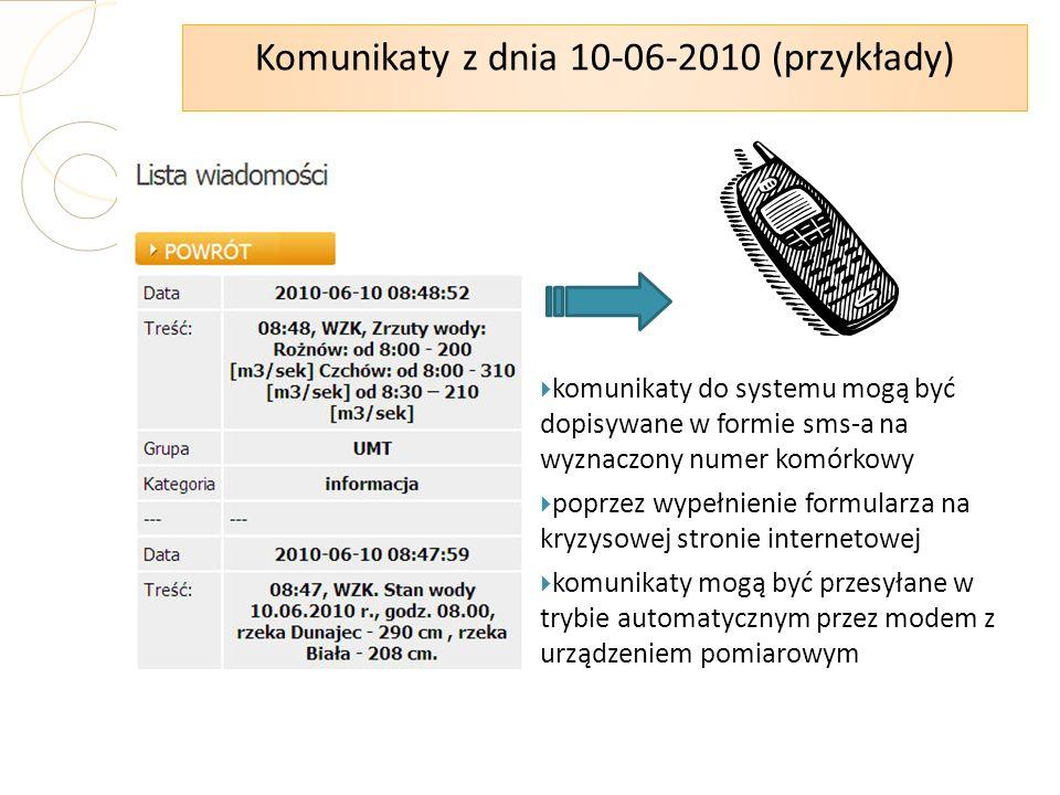  komunikaty do systemu mogą być dopisywane w formie sms-a na wyznaczony numer komórkowy  poprzez wypełnienie formularza na kryzysowej stronie internetowej  komunikaty mogą być przesyłane w trybie automatycznym przez modem z urządzeniem pomiarowym Komunikaty z dnia 10-06-2010 (przykłady)