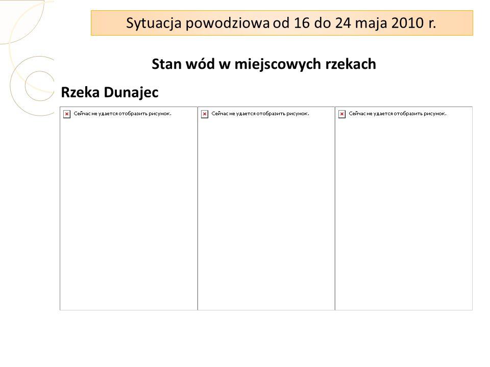Sytuacja powodziowa od 16 do 24 maja 2010 r. Stan wód w miejscowych rzekach Rzeka Dunajec