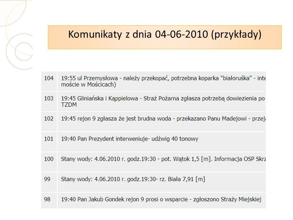 Komunikaty z dnia 04-06-2010 (przykłady)