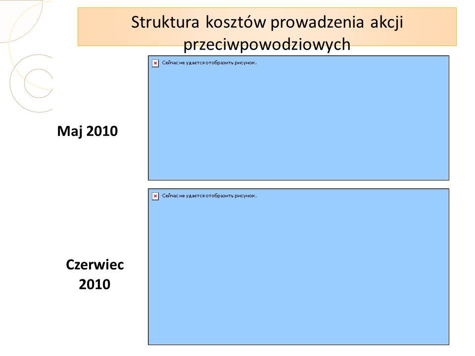 Struktura kosztów prowadzenia akcji przeciwpowodziowych Maj 2010 Czerwiec 2010