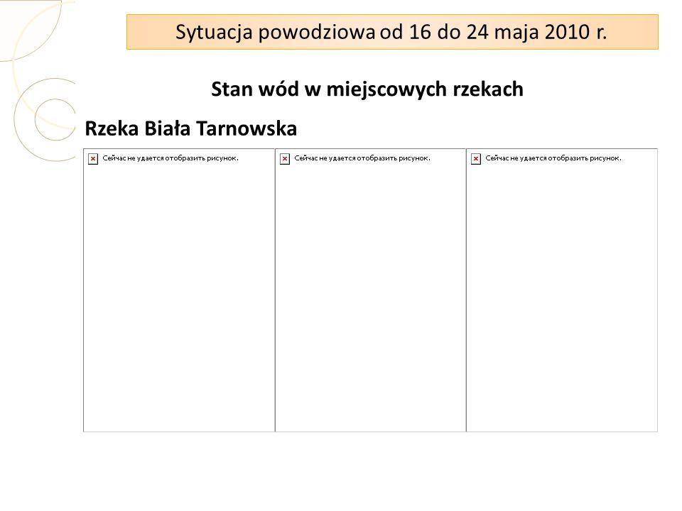 Sytuacja powodziowa od 16 do 24 maja 2010 r. Stan wód w miejscowych rzekach Rzeka Biała Tarnowska